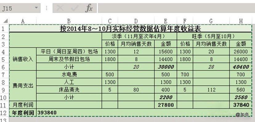 深圳较场尾民宿小镇生存报告