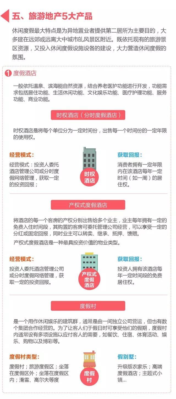 一张图看懂旅游地产开发的五种模式和五大产品