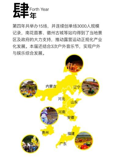 户外资料网(8264)露营市场数据报告