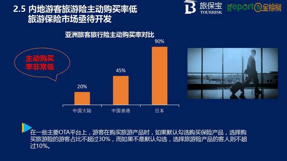 金棕榈企业机构CEO潘皓波:加大旅游险种开发力度,提高游客主动投保意识