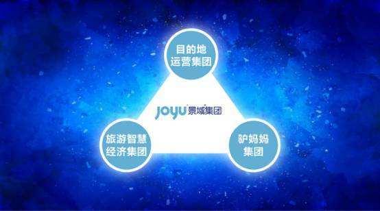锦江集团出让全部股权 驴妈妈母公司景域文化准备赴港上市