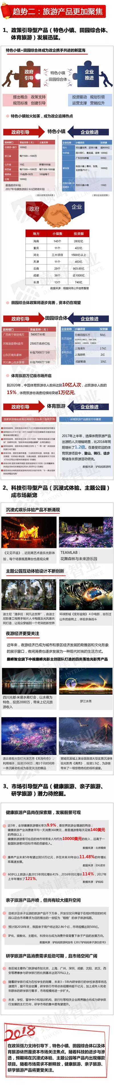 2018年中国旅游八大趋势研判