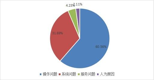 驴妈妈《中国旅游电子门票2017年度研究报告》:文化IP成行业新引擎