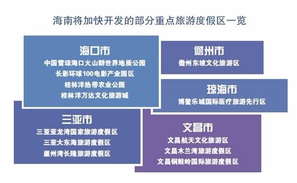跳出广东 长隆拟进军海南主题度假旅游市场