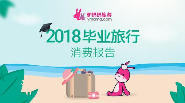驴妈妈发布《2018毕业旅行消费报告》 超9成毕业生计划出游