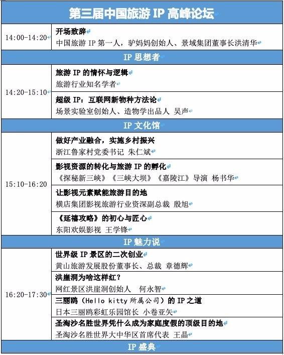 第三届中国旅游IP高峰论坛议程