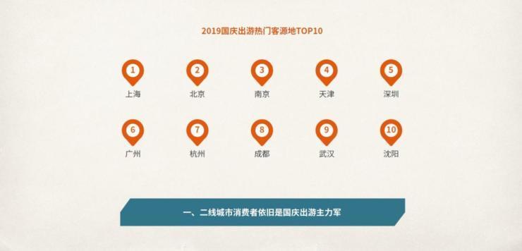 中国旅行社协会联合途牛发布《2019国庆黄金周旅游趋势报告》