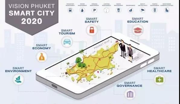 泰国智慧城市样板,普吉岛2020的小目标能达成吗?