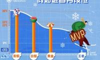 """飞猪联合川渝滑雪协会、融创文旅发布2021""""反季滑雪""""新趋势"""
